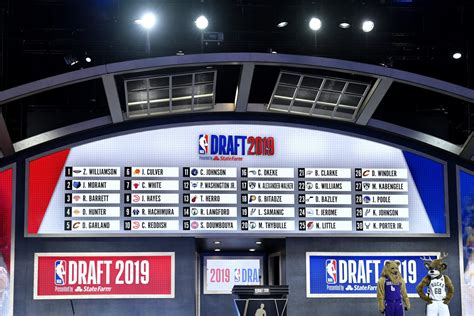 NBA Draft 2020 - Everything You Need To Know