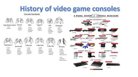 PPT - History of video game consoles PowerPoint