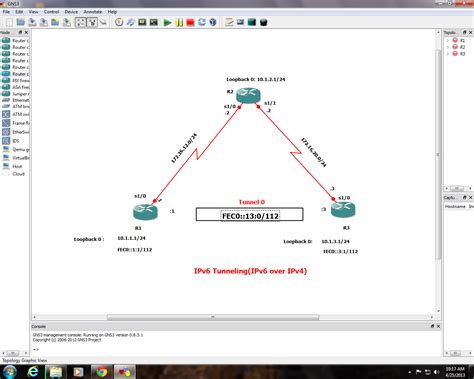 Cisco Networking: IPv6 over IPv4 Tunneling