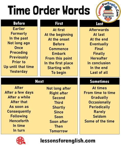 Time Order Words in English - Lessons For English
