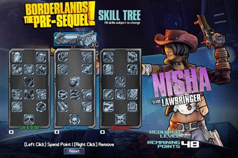 Borderlands: The Pre-Sequel skill trees explained