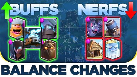LEARN ABOUT THE LATEST BALANCE CHANGES!! (January 2018