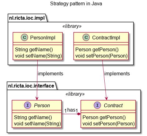 Inversion Of Control IOC with Containers (aka Dependency
