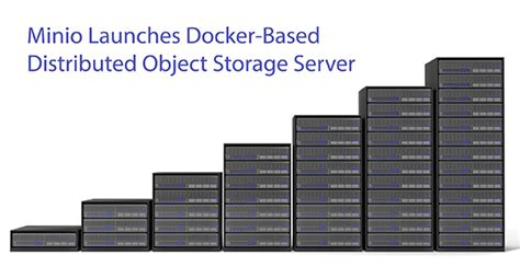 Minio Launches Docker-Based Distributed Object Storage