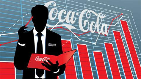 Coca Cola Stock Review and Opinion - Empresa-Journal