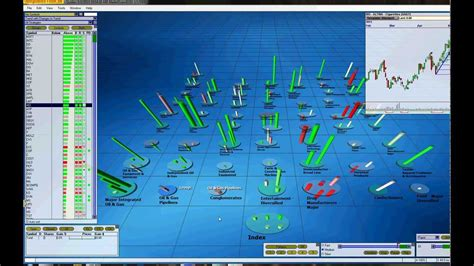 New Visual Trader 10 Software from Nirvana Systems