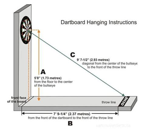 Dartboard Height & Distance: The Official Dartboard
