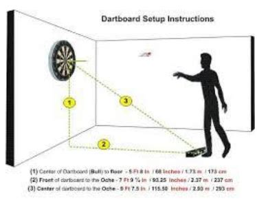 What is the Perfect Darts Throwing Distance? Measure