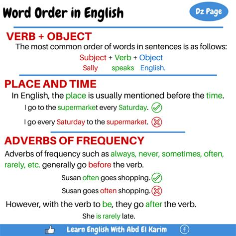 Word Order in English   Vocabulary Home
