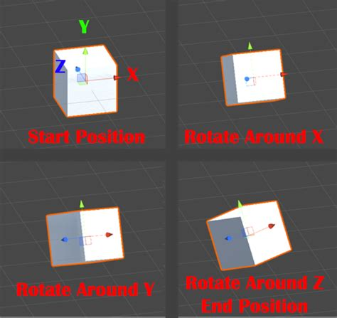 c# - Unity Rotate Object Around Local X Axis , then Local