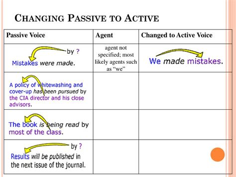 PPT - Active vs