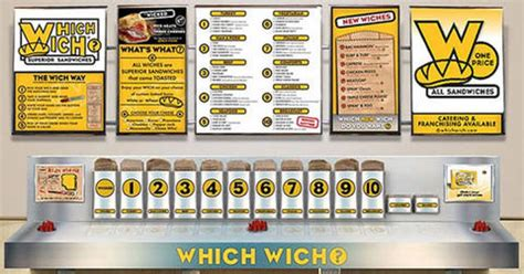 When Will the New Which Wich Restaurant Open in San Angelo?