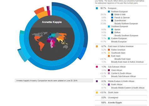 AK'S Genealogy Research: Happy Father's Day! And 23andMe