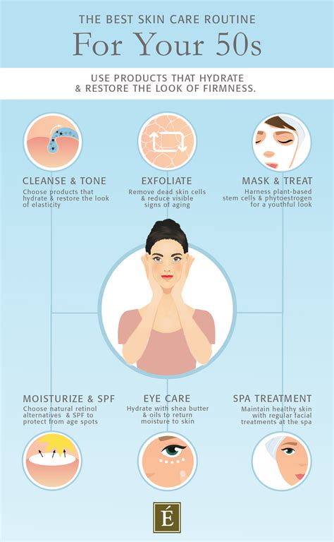 Skin Care Routine For Your 50s: Skin Changes And Hormonal