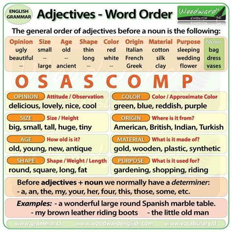 Adjectives – Word Order   Adjective words, English